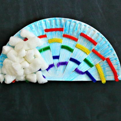 rainbow plate weaving